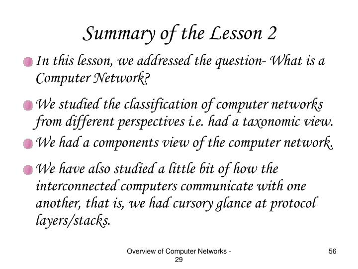 Summary of the Lesson 2