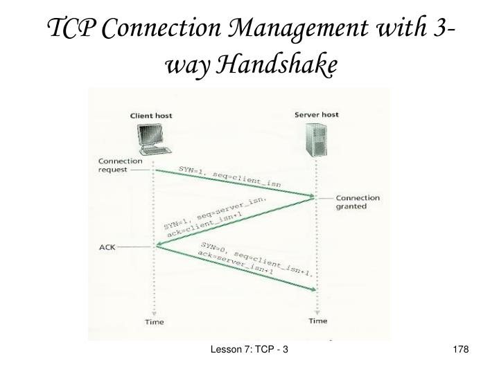TCP Connection Management with 3-way Handshake