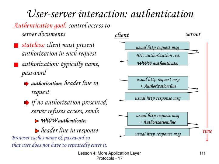 Authentication goal: