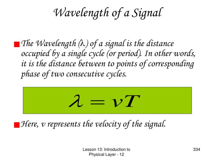 Wavelength of a Signal