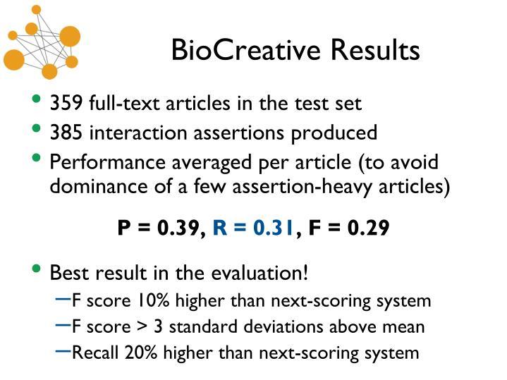 BioCreative Results