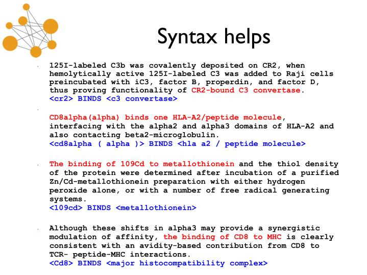 Syntax helps