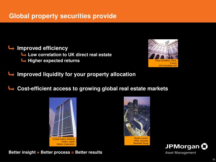 Global property securities provide