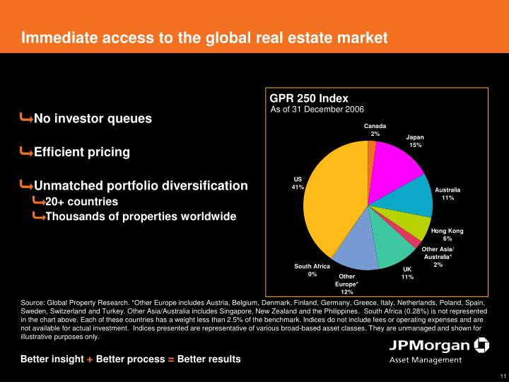 Immediate access to the global real estate market