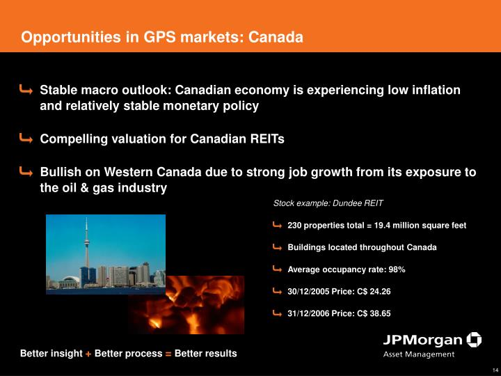 Opportunities in GPS markets: Canada