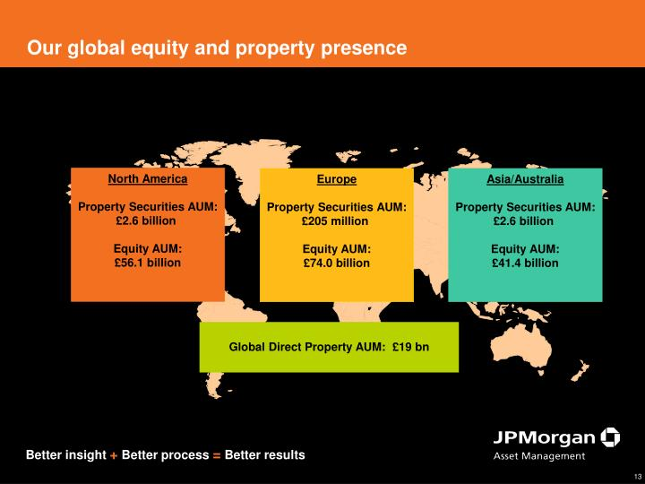Our global equity and property presence