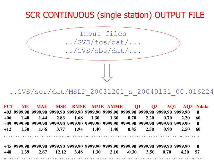 SCR CONTINUOUS (single station) OUTPUT FILE