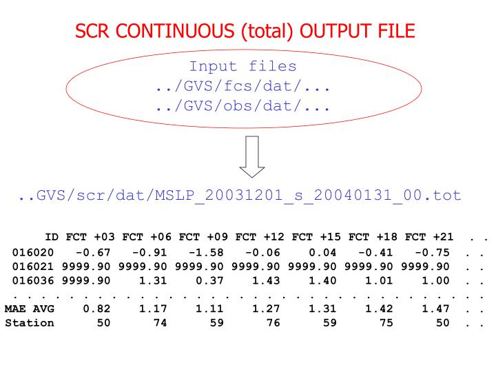 SCR CONTINUOUS (total) OUTPUT FILE