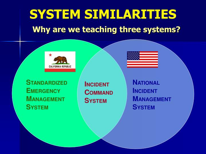 SYSTEM SIMILARITIES