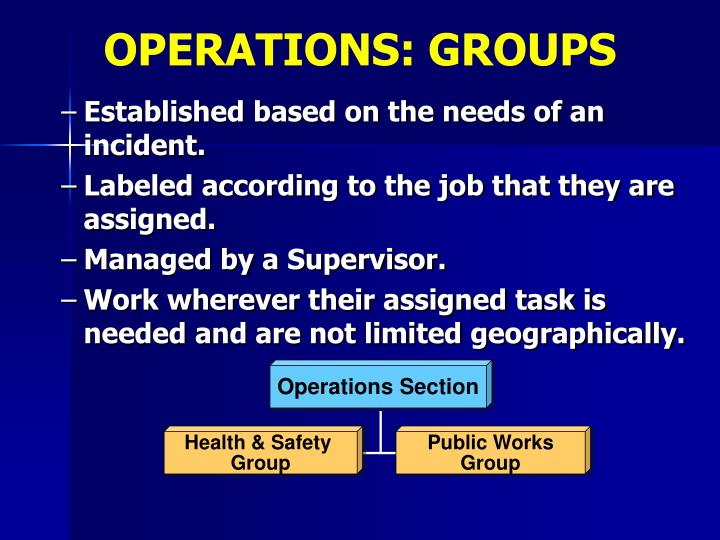 OPERATIONS: GROUPS