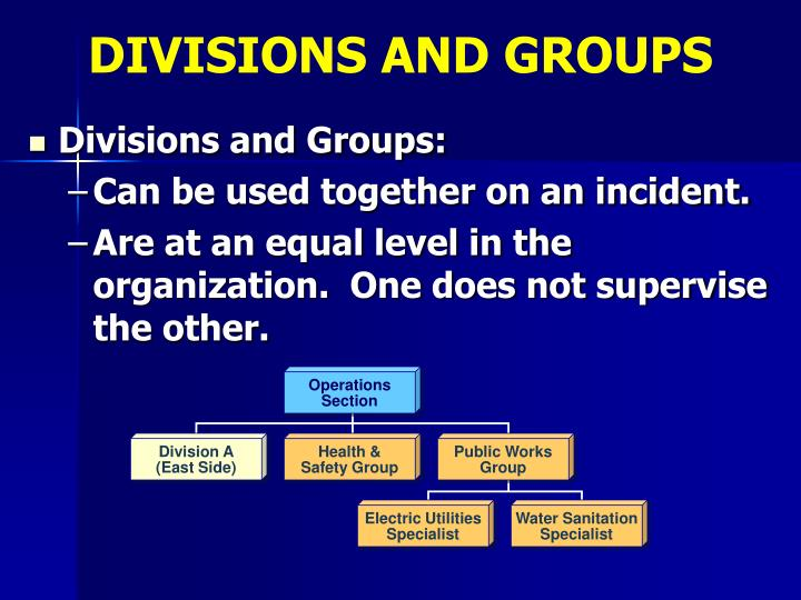 DIVISIONS AND GROUPS