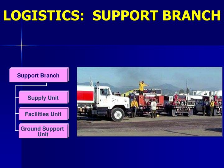 LOGISTICS:  SUPPORT BRANCH