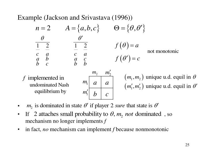 Example (Jackson and Srivastava (1996))