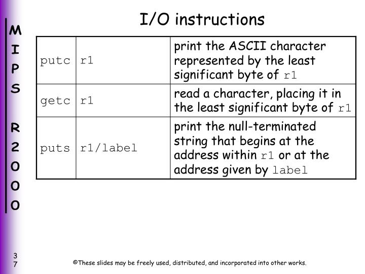 I/O instructions