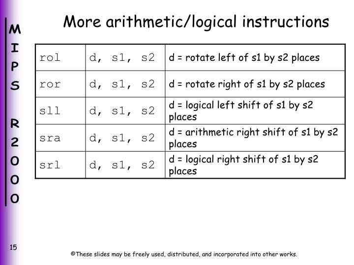 More arithmetic/logical instructions