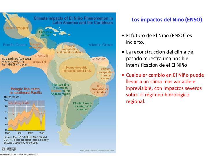 Los impactos del Niño (ENSO)