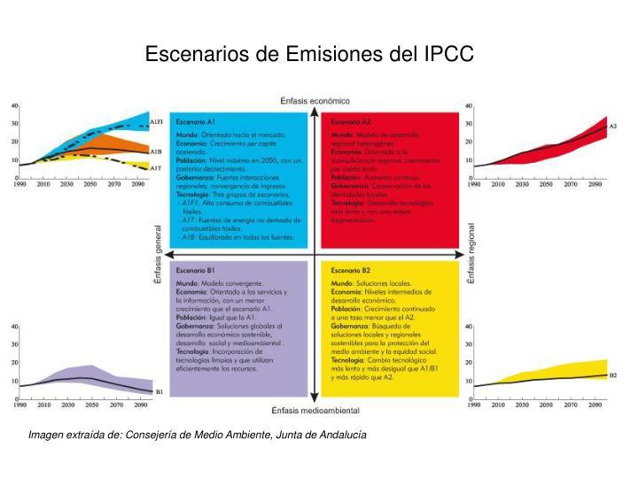 Escenarios de Emisiones del IPCC