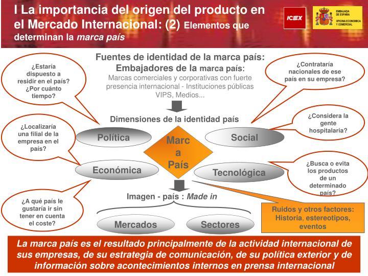 I La importancia del origen del producto en el Mercado Internacional: (2)