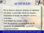 activit i
