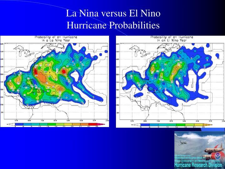 La Nina versus El Nino