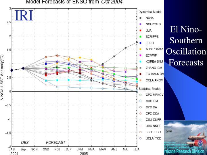 El Nino-Southern Oscillation Forecasts