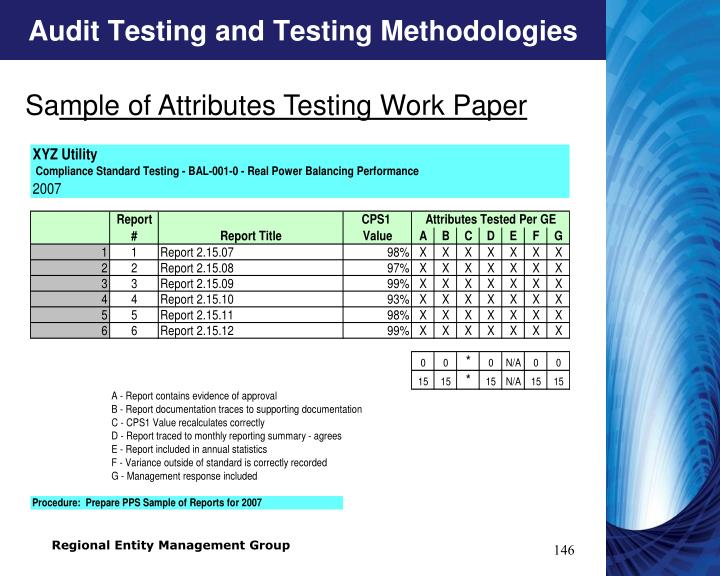 Audit Testing and Testing Methodologies