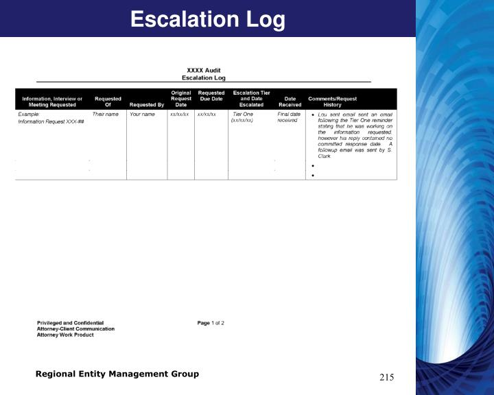 Escalation Log