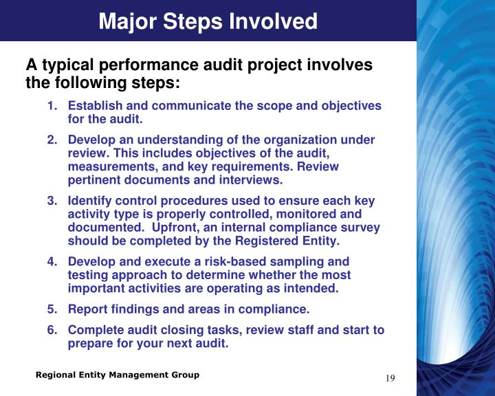Major Steps Involved