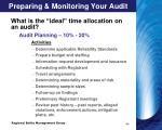 preparing monitoring your audit