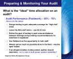 preparing monitoring your audit2