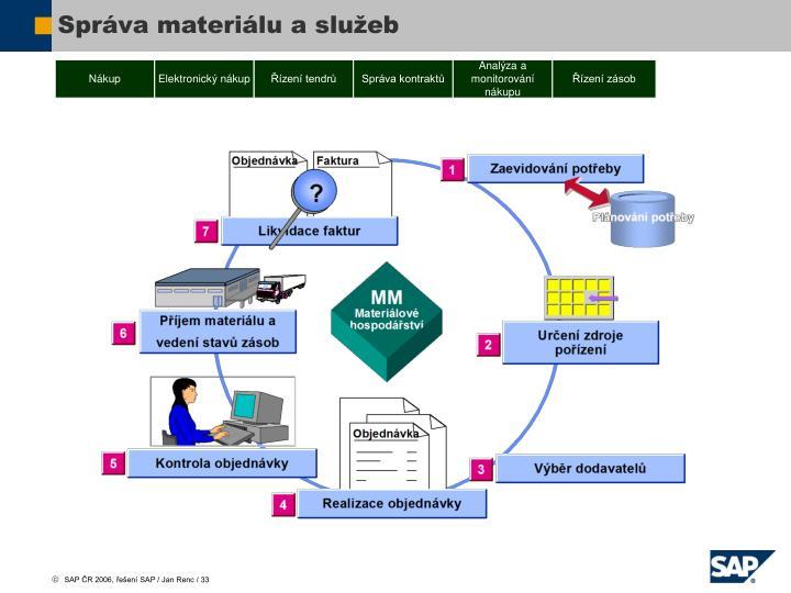Správa materiálu a služeb