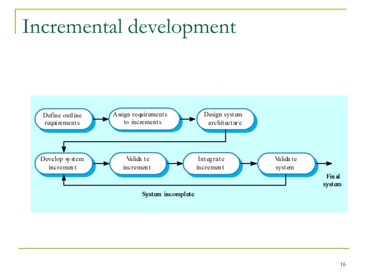 Incremental development