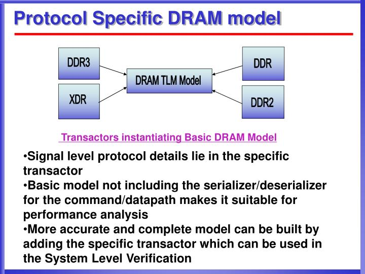 Protocol Specific DRAM model