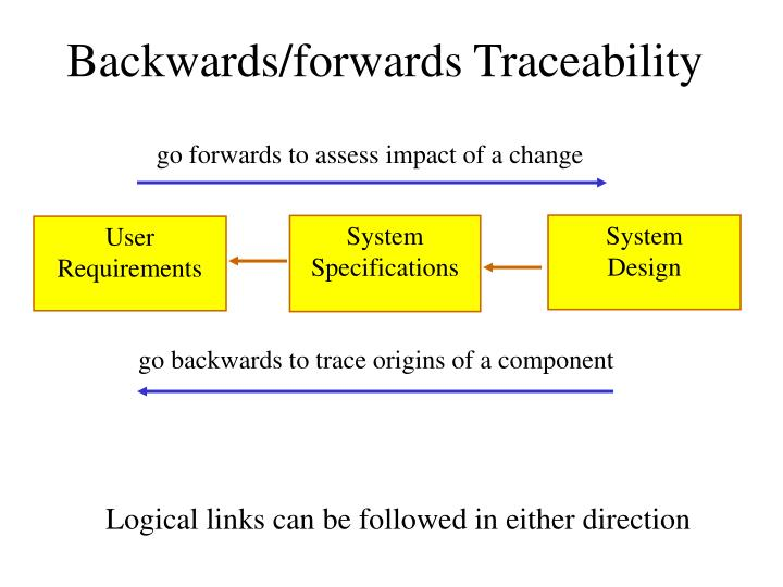 Backwards/forwards Traceability