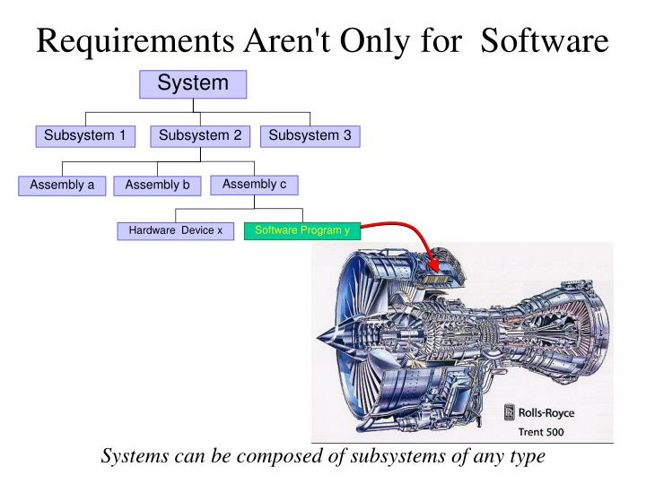 Requirements aren t only for software