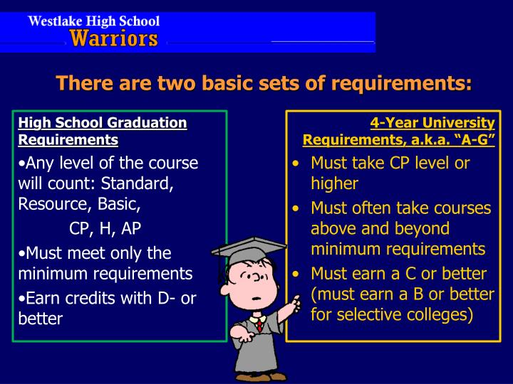 There are two basic sets of requirements:
