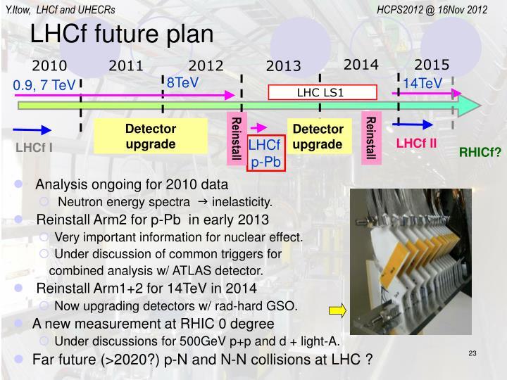 LHCf future plan
