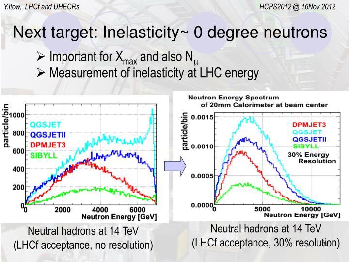Next target: Inelasticity~ 0 degree neutrons