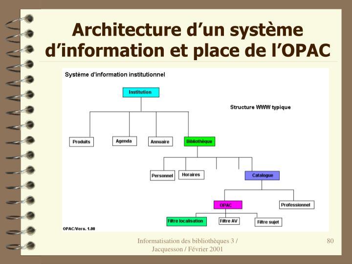 Architecture d'un système d'information et place de l'OPAC