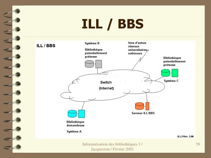 ILL / BBS