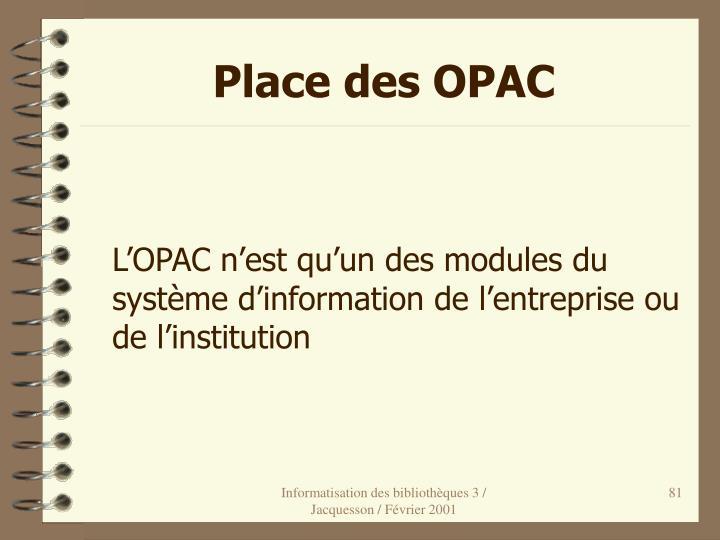 Place des OPAC