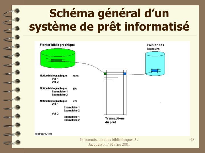 Schéma général d'un système de prêt informatisé