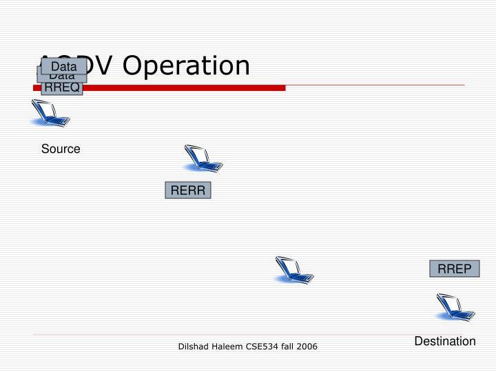 AODV Operation