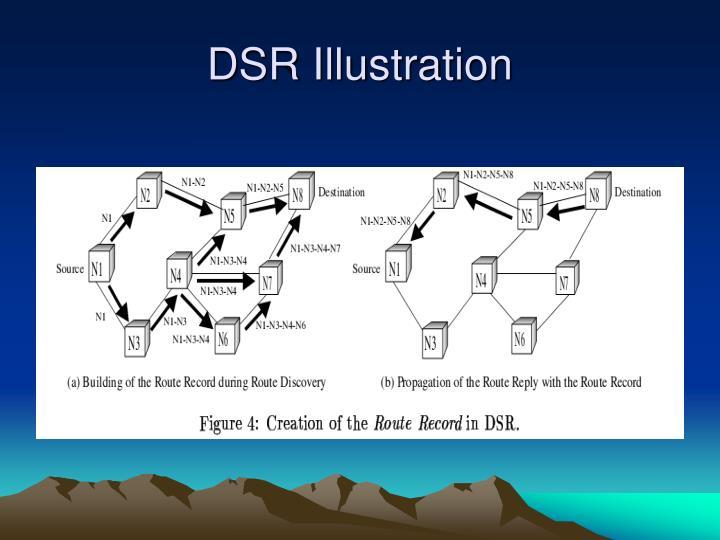 DSR Illustration