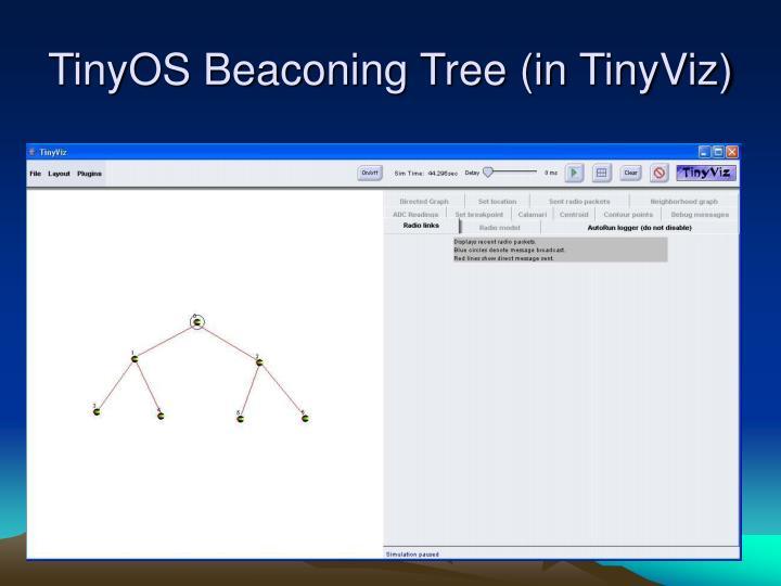 TinyOS Beaconing Tree (in TinyViz)