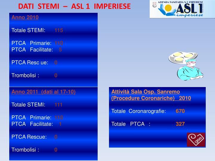 DATI  STEMI  –  ASL 1  IMPERIESE