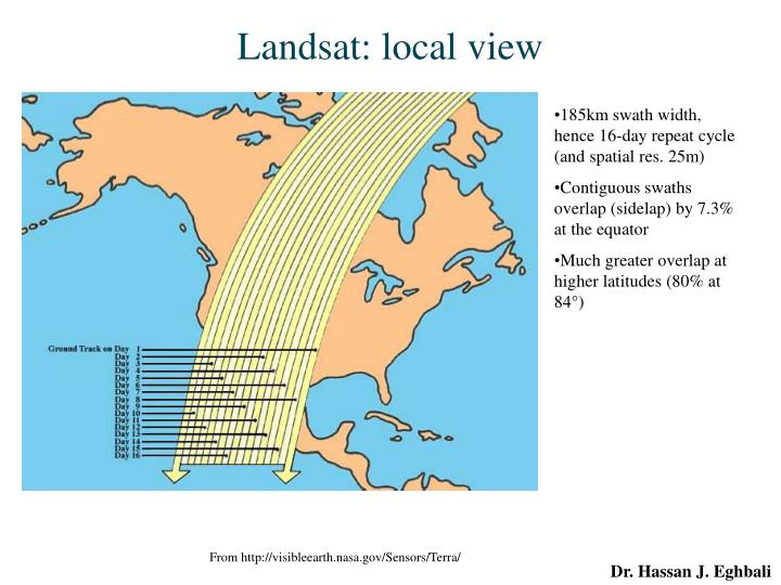 Landsat: local view