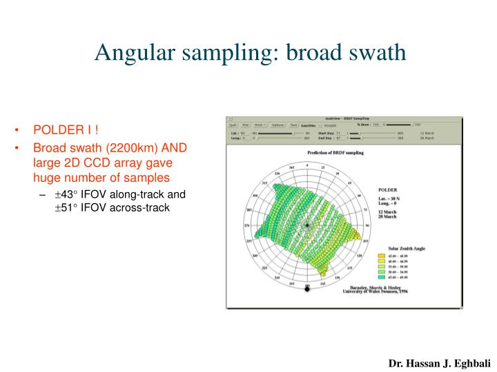 Angular sampling: broad swath