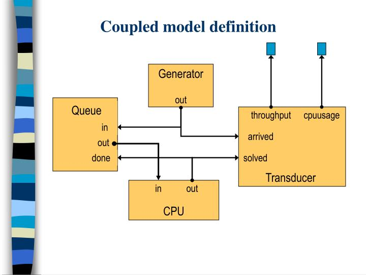 Coupled model definition