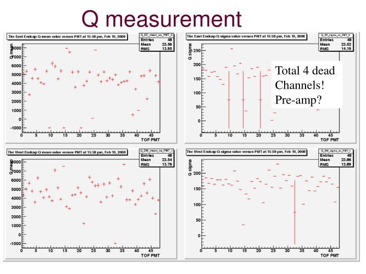 Q measurement